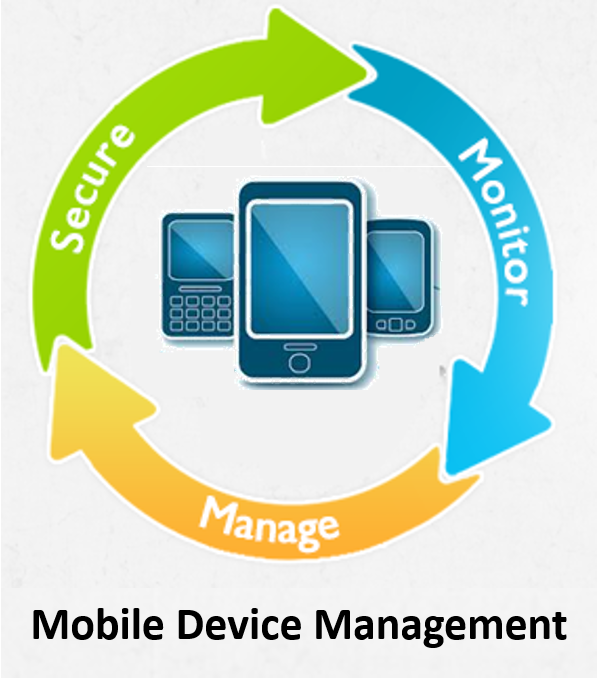 mobile device management mdm infrastructure and Successful mobile device management requires careful integration of mdm products with existing corporate policies, enterprise infrastructure and it department processes.
